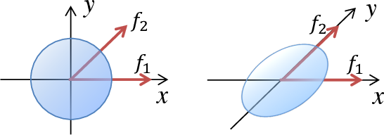 Figure 1 for Learnable Cost Volume Using the Cayley Representation