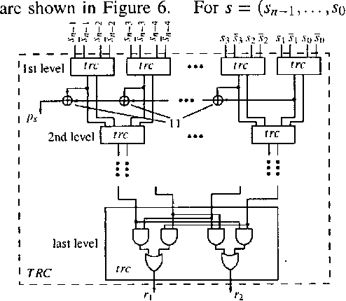 Figure 6. Joint realization of the output parity ps and the two-rail checker TRC.