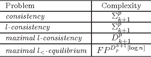 Figure 2 for Preferential Multi-Context Systems