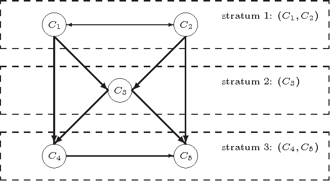 Figure 1 for Preferential Multi-Context Systems