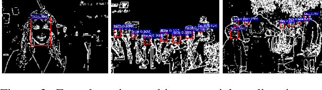 Figure 4 for Deep Learning with Energy-efficient Binary Gradient Cameras