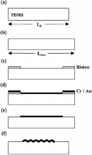 Figure 46 from Manufacturing Technology (MATES) II  Task