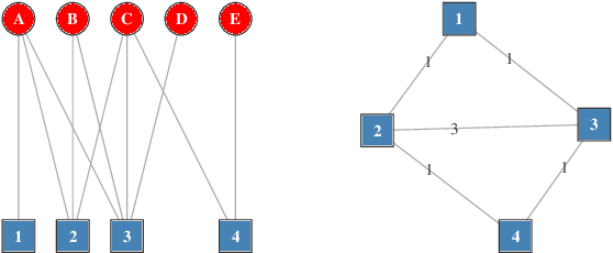 Figure 3 for Scalable Hyperbolic Recommender Systems