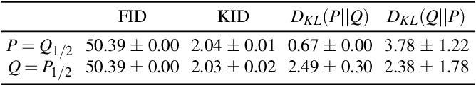 Figure 2 for Continual Density Ratio Estimation in an Online Setting