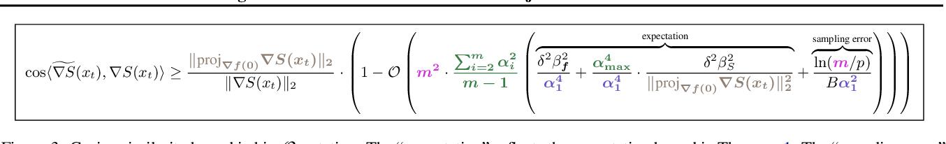 Figure 4 for Progressive-Scale Boundary Blackbox Attack via Projective Gradient Estimation