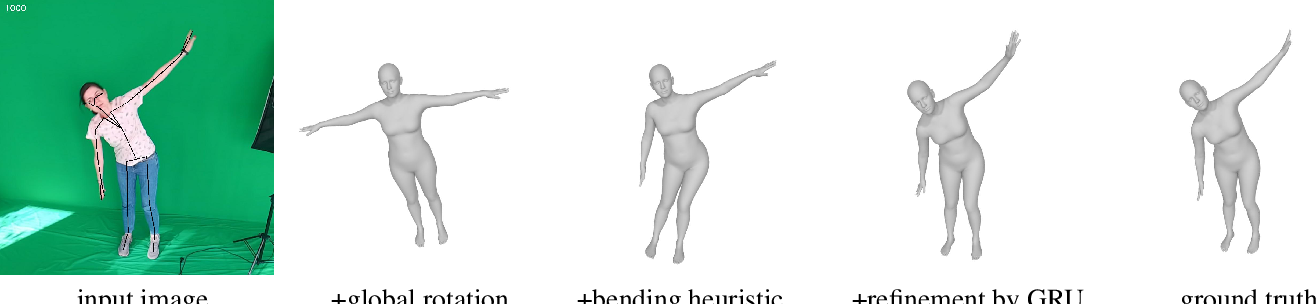 Figure 3 for Real-time RGBD-based Extended Body Pose Estimation