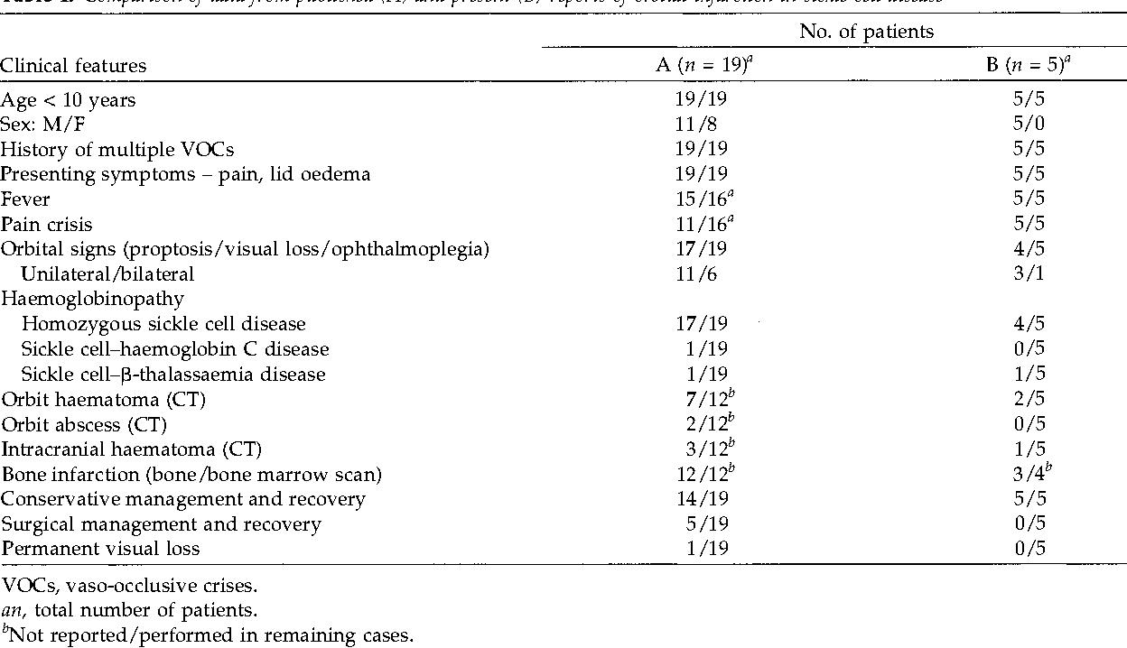 15 Dpo Symptoms