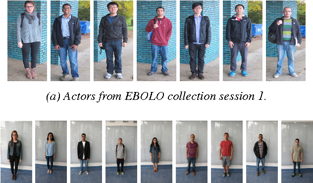 Figure 3: Sample images of the different actors occurring in EBOLO collection sessions 1 and 2.