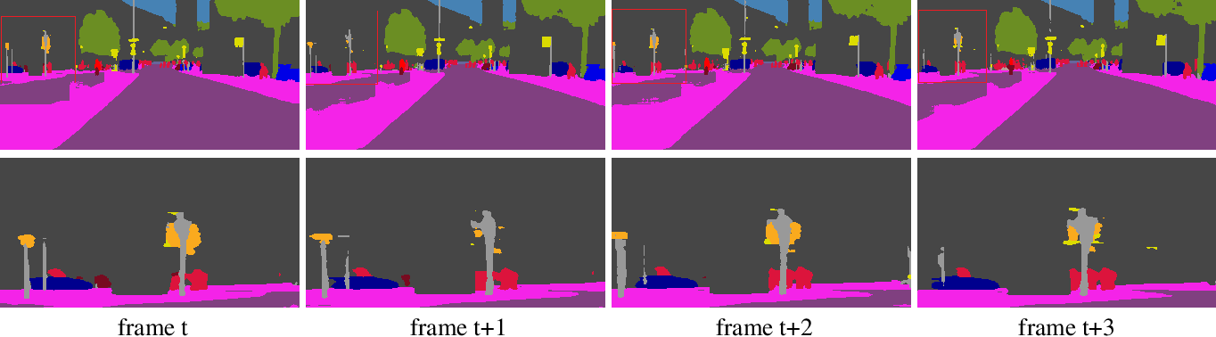 Figure 1 for Coherent Loss: A Generic Framework for Stable Video Segmentation