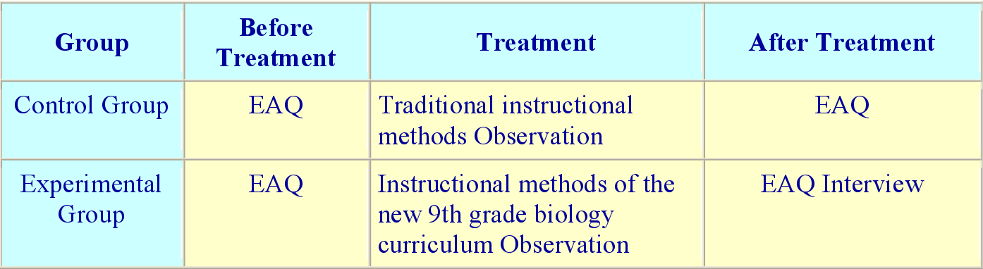 PDF] The Effectiveness of the New 9th Grade Biology
