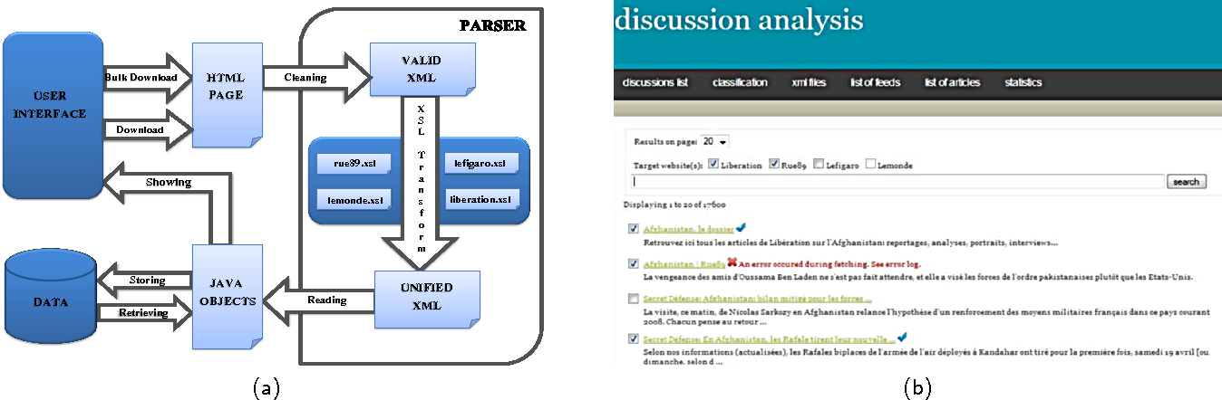 Figure 2 for CommentWatcher: An Open Source Web-based platform for analyzing discussions on web forums