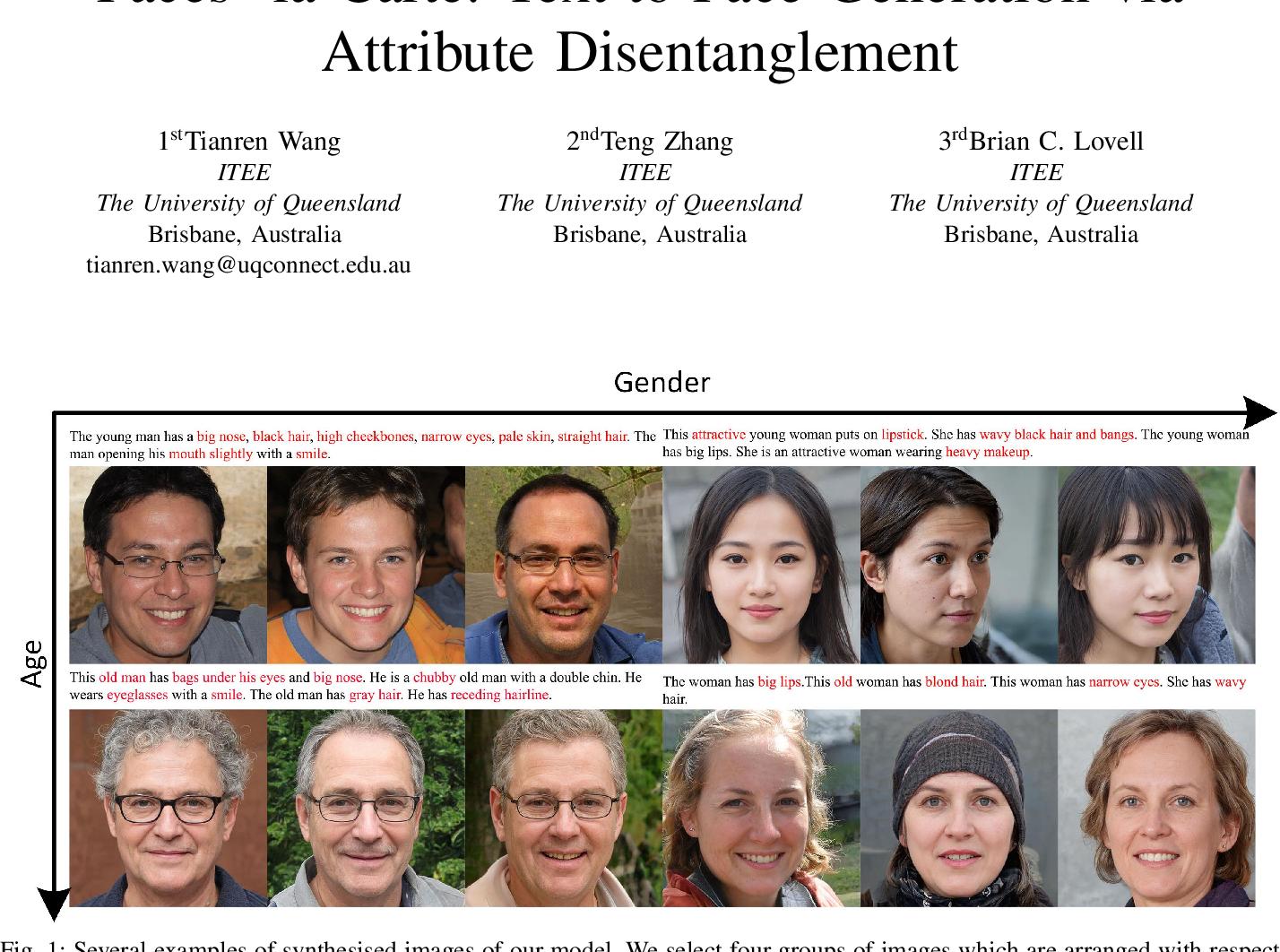 Figure 1 for Faces à la Carte: Text-to-Face Generation via Attribute Disentanglement