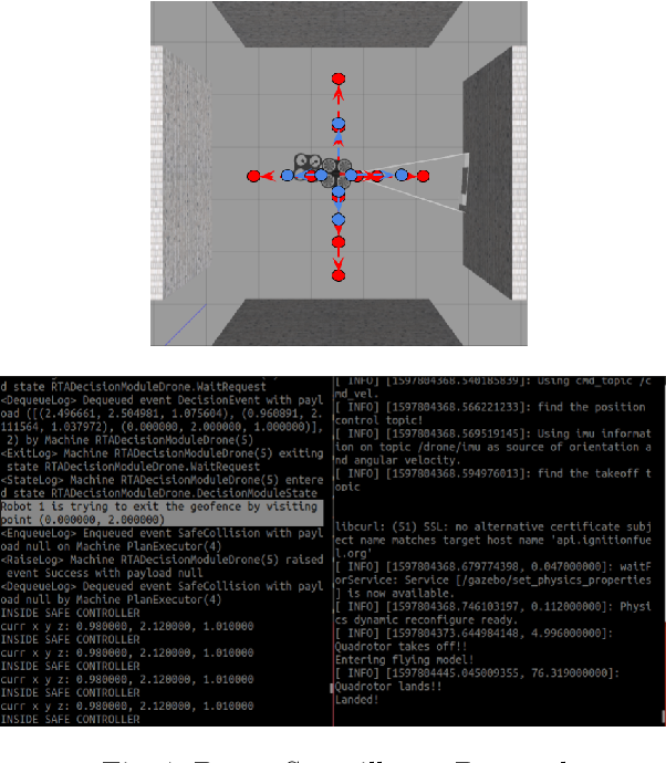 Figure 4 for SOTER on ROS: A Run-Time Assurance Framework on the Robot Operating System