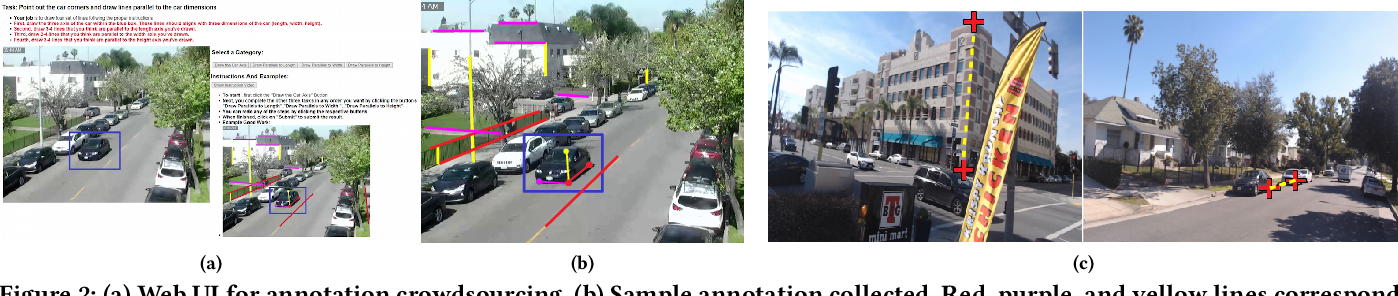 Figure 2 for On Localizing a Camera from a Single Image