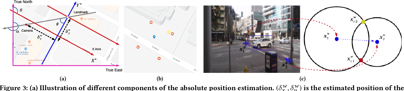 Figure 3 for On Localizing a Camera from a Single Image