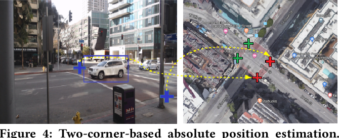 Figure 4 for On Localizing a Camera from a Single Image