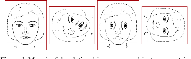 Figure 1 for Attentive Group Equivariant Convolutional Networks