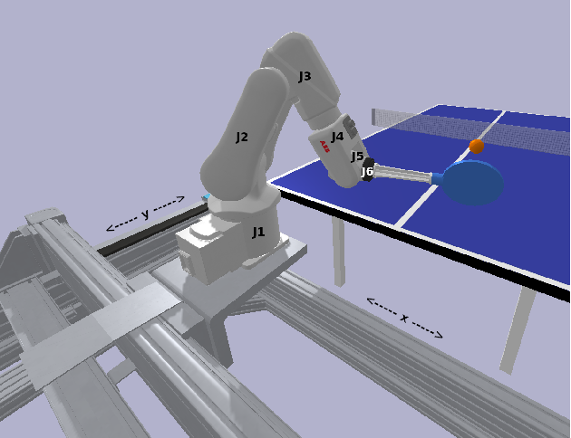 Figure 1 for Robotic Table Tennis with Model-Free Reinforcement Learning