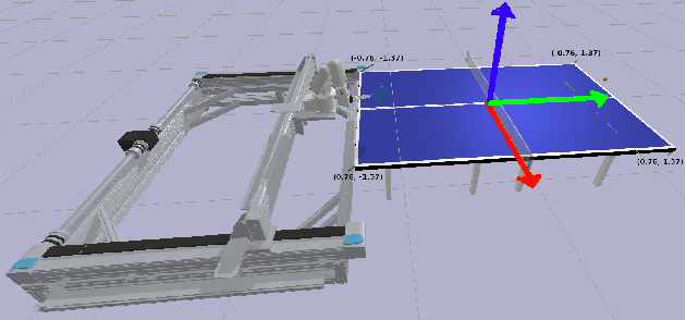 Figure 3 for Robotic Table Tennis with Model-Free Reinforcement Learning
