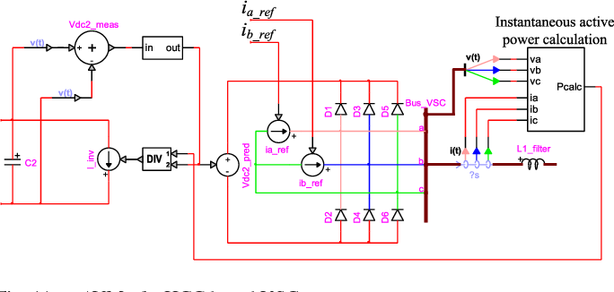 Field Validated Generic EMT-Type Model of a Full Converter Wind