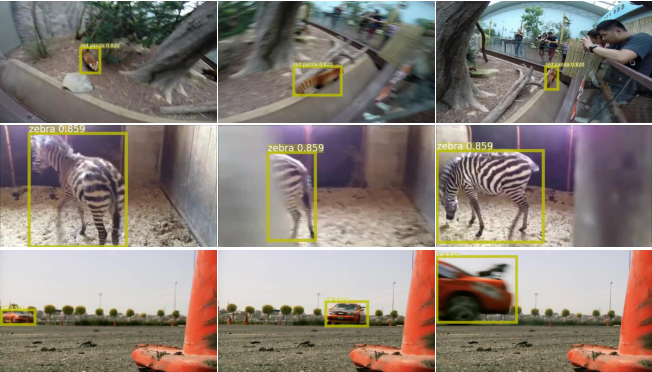 Figure 1 for Plug & Play Convolutional Regression Tracker for Video Object Detection