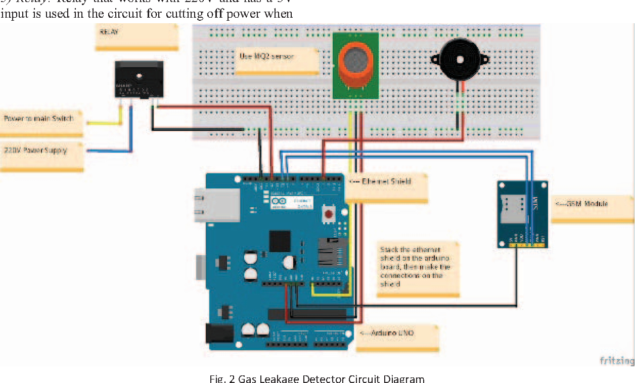 Gas Leakage Detection And Smart Alerting Prediction Using Iot Leak Alarm Panel Wiring Diagram Semantic Scholar