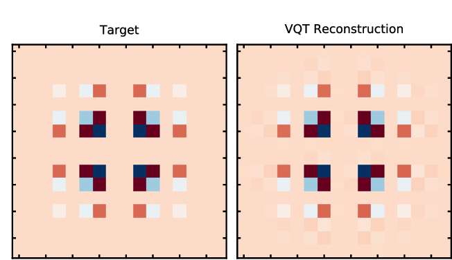 Figure 4 for Quantum Hamiltonian-Based Models and the Variational Quantum Thermalizer Algorithm
