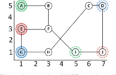 Figure 2 for Multi-Agent Pathfinding (MAPF) with Continuous Time