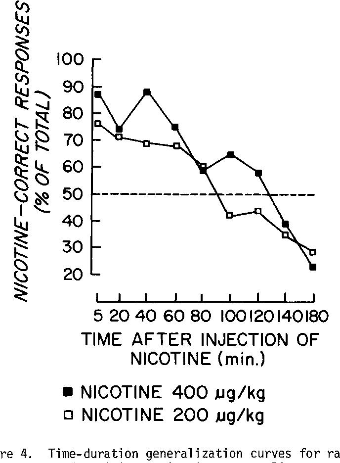 discriminative stimulus properties of drugs lal harbans