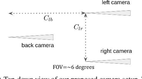 Figure 1 for Depth Sensing Beyond LiDAR Range