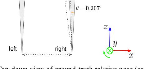 Figure 4 for Depth Sensing Beyond LiDAR Range