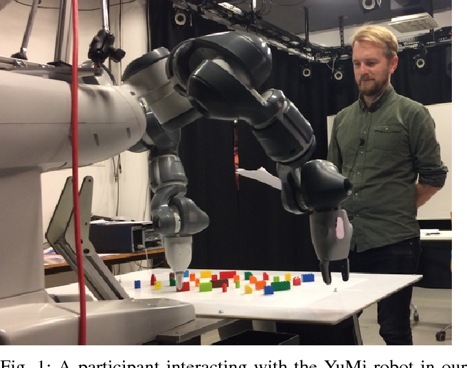 Figure 1 for A Comparison of Visualisation Methods for Disambiguating Verbal Requests in Human-Robot Interaction