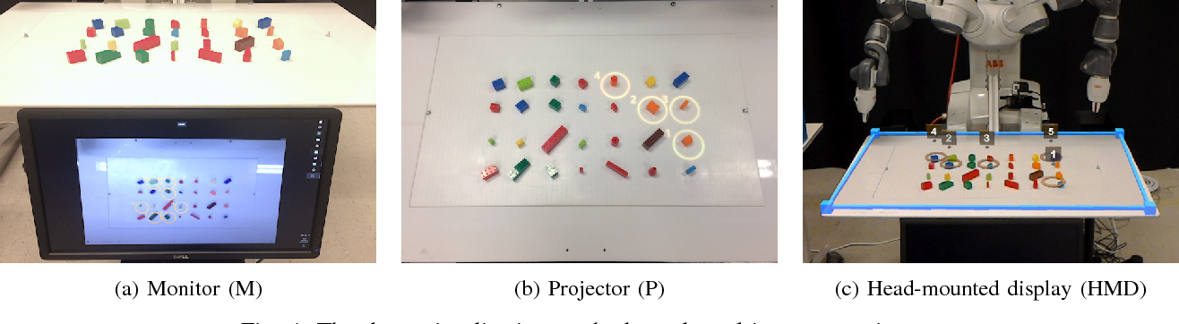 Figure 4 for A Comparison of Visualisation Methods for Disambiguating Verbal Requests in Human-Robot Interaction