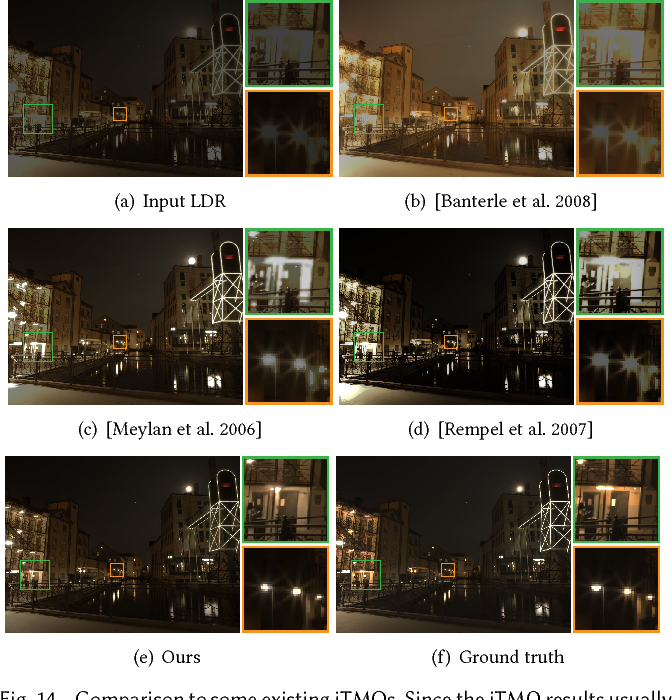 Figure 14 from HDR image reconstruction from a single exposure using