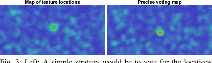 Figure 3 for High-Precision Localization Using Ground Texture