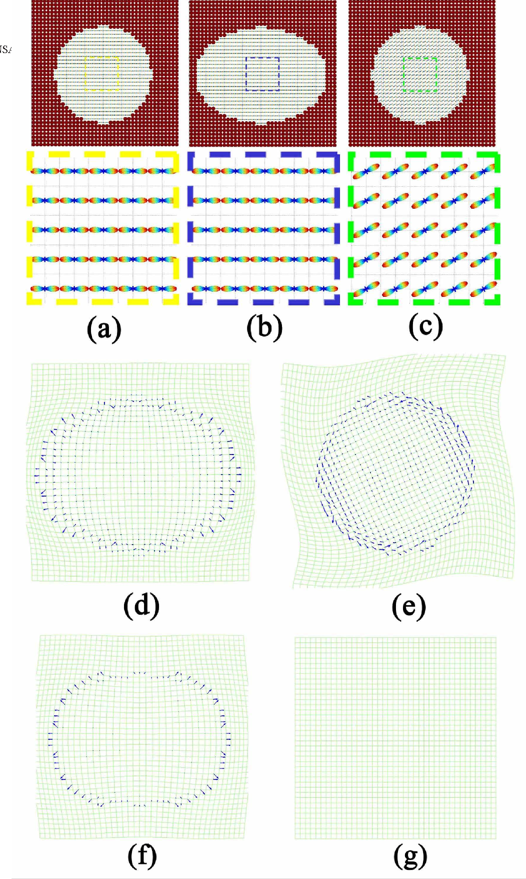 Figure 2 for Diffeomorphic Metric Mapping of High Angular Resolution Diffusion Imaging based on Riemannian Structure of Orientation Distribution Functions