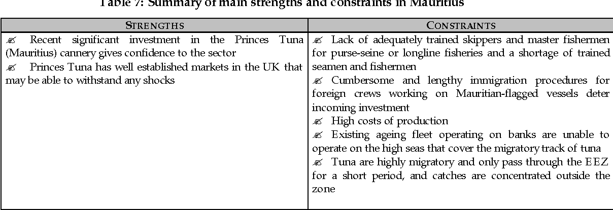 Table 7: Summary of main strengths and constraints in Mauritius