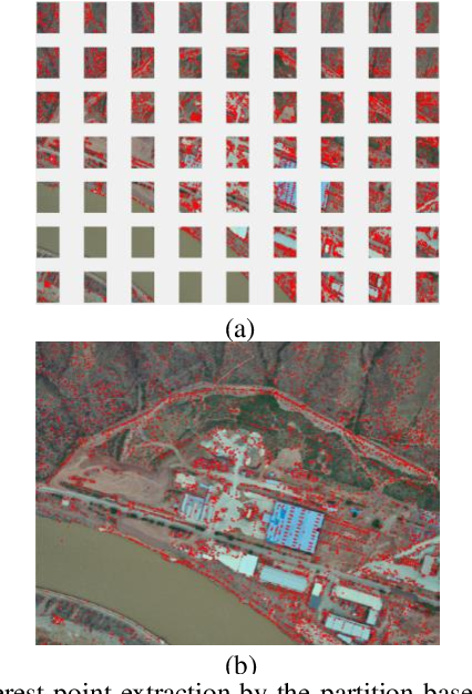 Figure 4 for Fast and Robust Registration of Aerial Images and LiDAR data Based on Structrual Features and 3D Phase Correlation