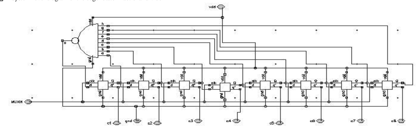 Fig. 1 System-level diagram of the edge rotator fractional divider
