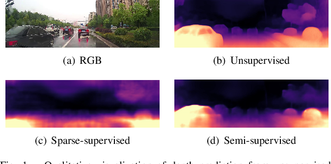 Figure 1 for FIS-Nets: Full-image Supervised Networks for Monocular Depth Estimation