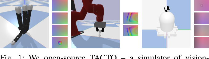 Figure 1 for TACTO: A Fast, Flexible and Open-source Simulator for High-Resolution Vision-based Tactile Sensors