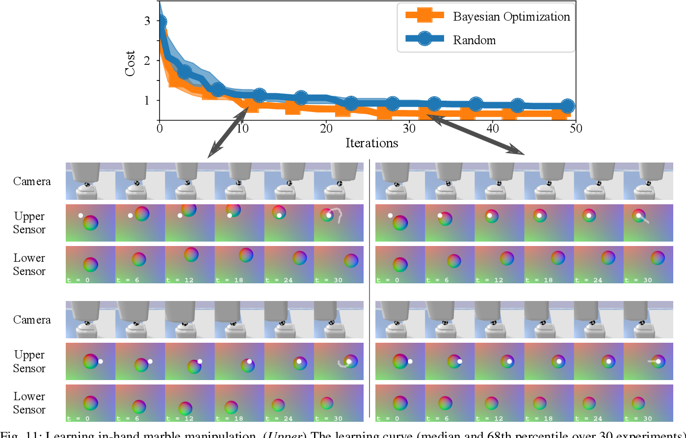 Figure 3 for TACTO: A Fast, Flexible and Open-source Simulator for High-Resolution Vision-based Tactile Sensors