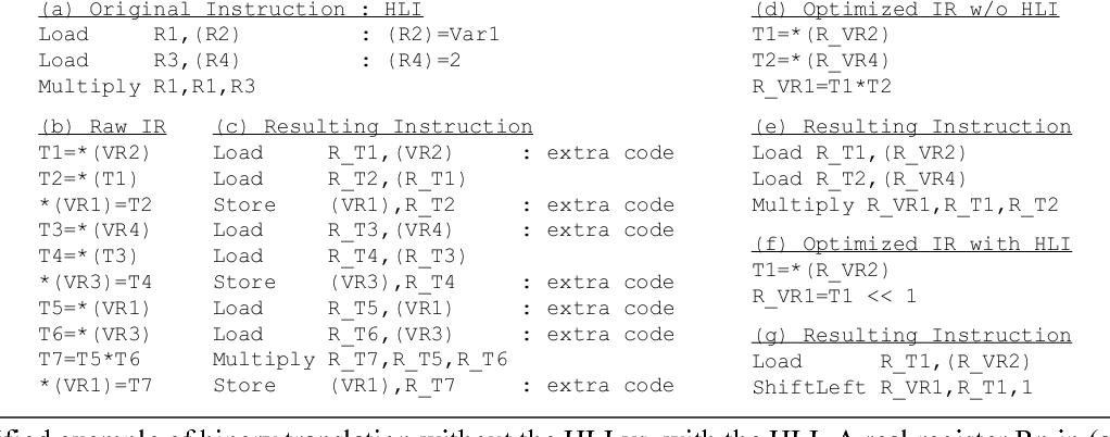Re-constructing high-level information for language-specific binary