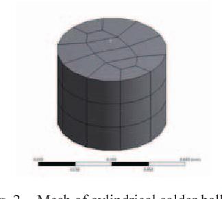 Anti-vibration structure analysis and optimizing on BGA