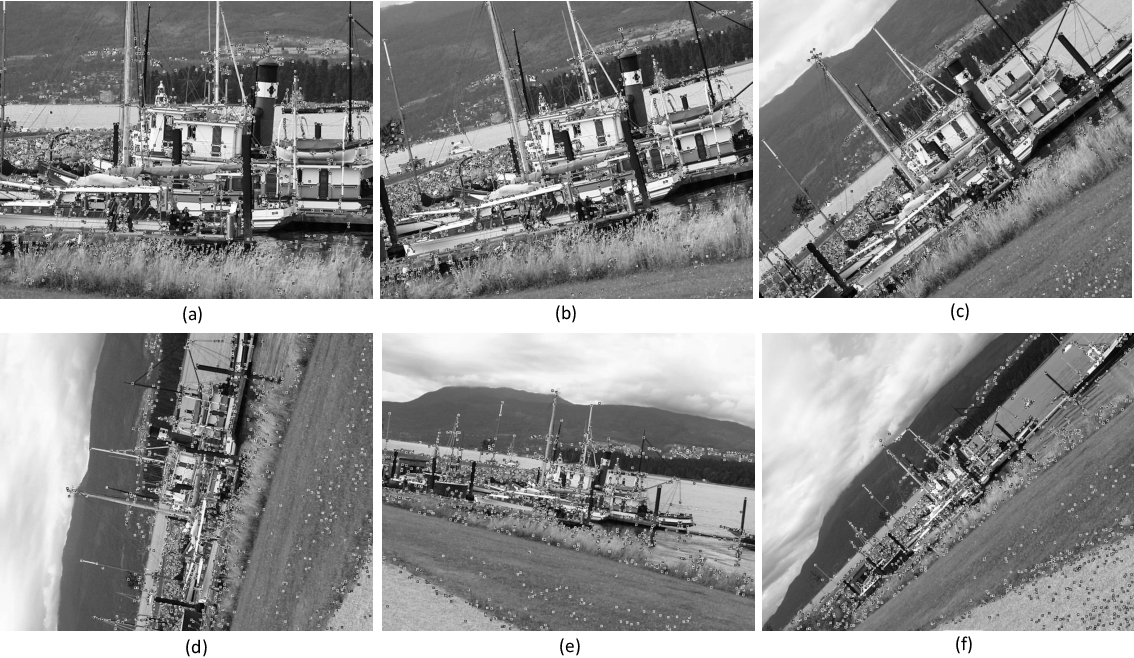 Figure 3 for Image Feature Information Extraction for Interest Point Detection: A Comprehensive Review