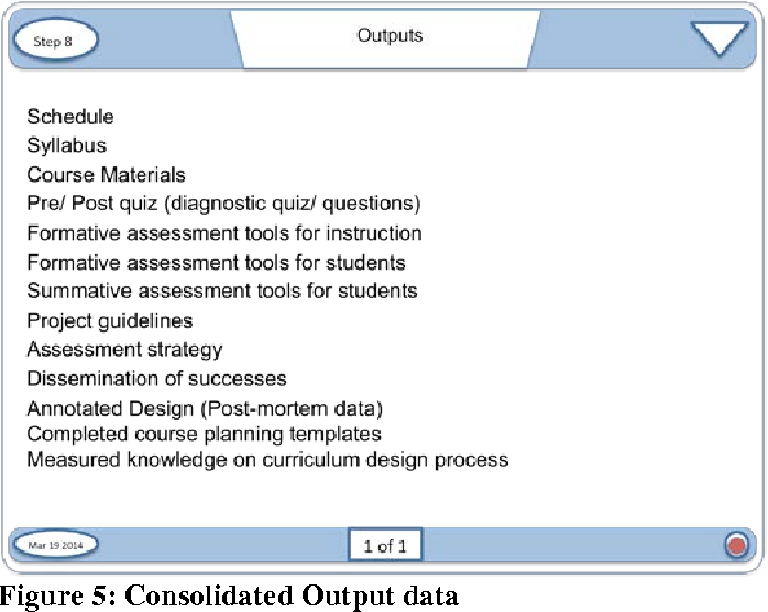 figure 5 from instructional module development imod system a