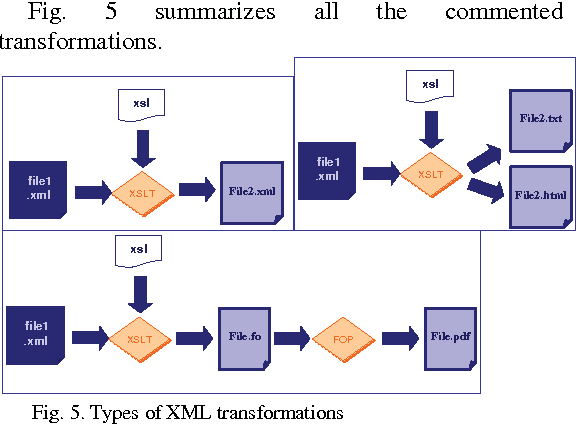 Figure 1 from Methodology and tools for implementing IEC