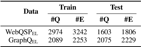 Figure 2 for Efficient One-Pass End-to-End Entity Linking for Questions