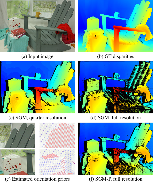 Figure 1 for Semi-Global Stereo Matching with Surface Orientation Priors