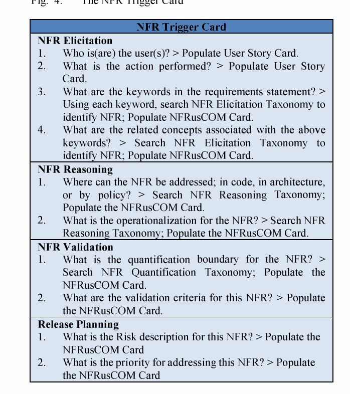 Figure 4 from The NERV methodology: A lightweight process for